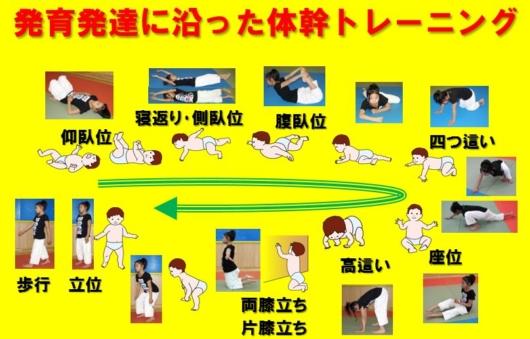 発発トレーニング
